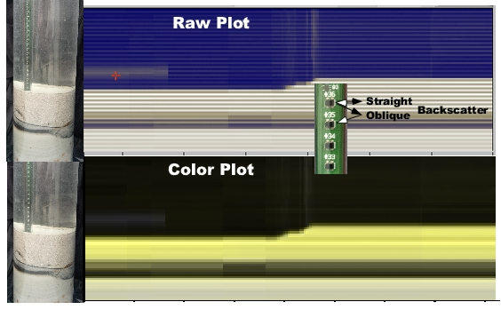 The color plot is created from the raw plot in an analogous way to how a color image is created from the raw sensor data. This creates a two-channel image with 5 mm resolution, where straight backscatter is represented as yellow and oblique backscatter as blue. A big advantage of this is that air becomes clearly identifiable since it becomes blue.