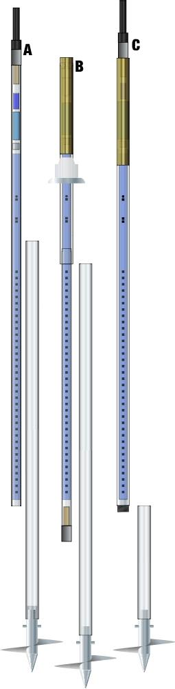 SediMeter SM4 models